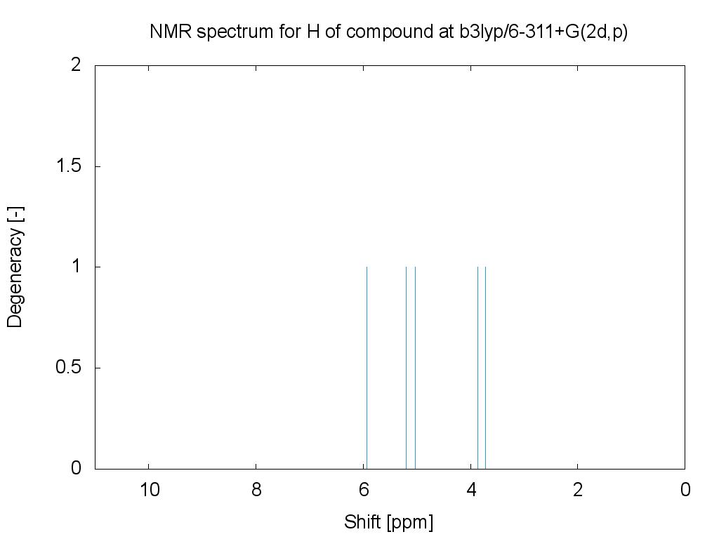 NMRスペクトル(核磁気共鳴スペクトル) - テクニカルノート(計算実例集 ...