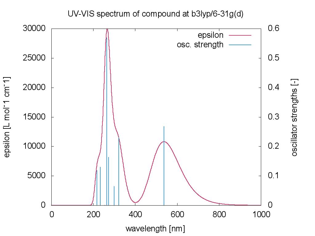係数 モル 単位 吸光